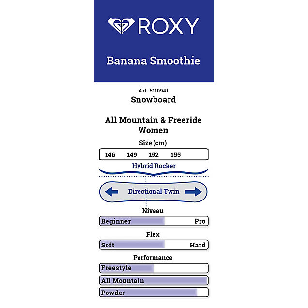 Roxy Banana Smoothie Damen Snowboard