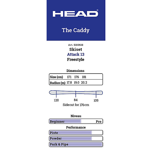 Head Caddy set sci