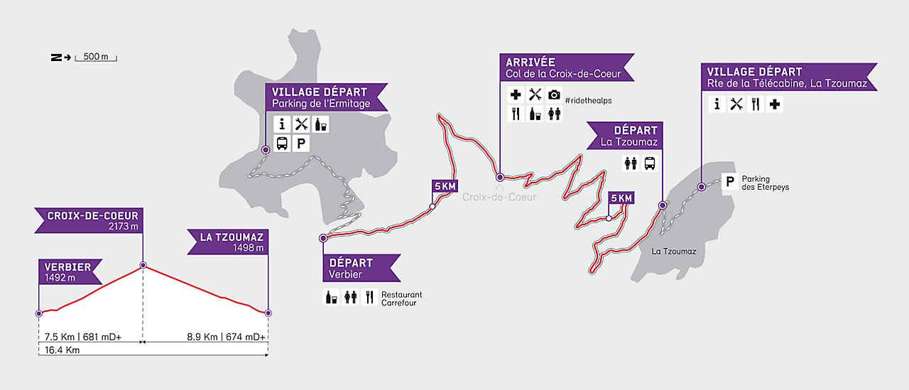 ochsner-sport-ridethealps-croixdecoeur-strecke-neu_2021_h