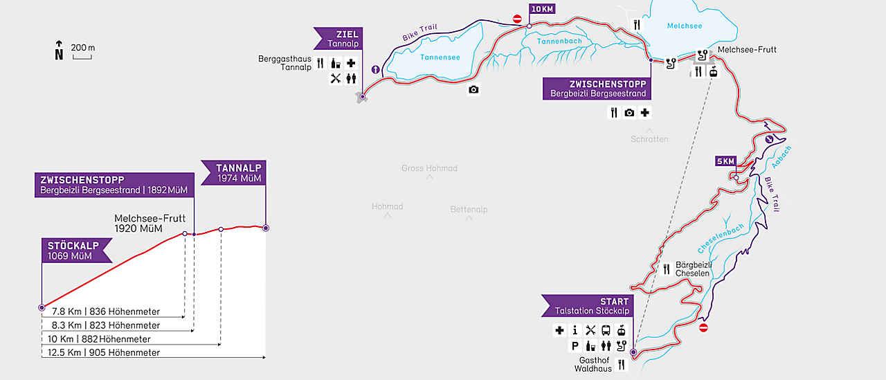 ochsner-sport-ridethealps-melchsee-frutt-strecke-biketrail_2021_h