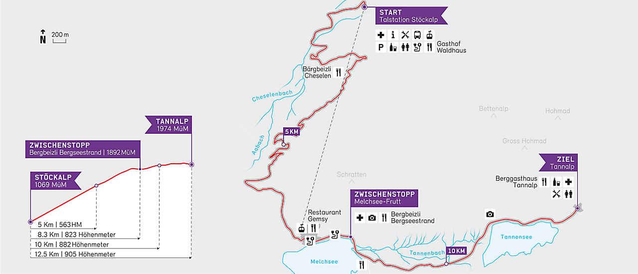 ochsner-sport-ridethealps-melchseefrutt-strecke_2021_h