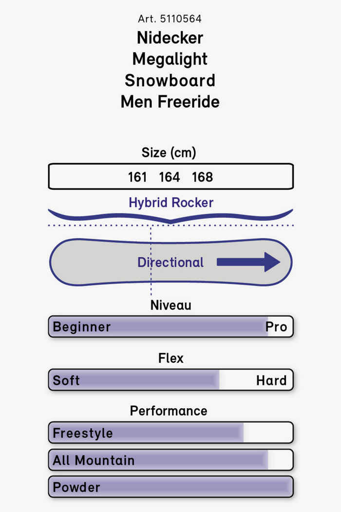 Nidecker Megalight Herren Snowboard 19/20 2