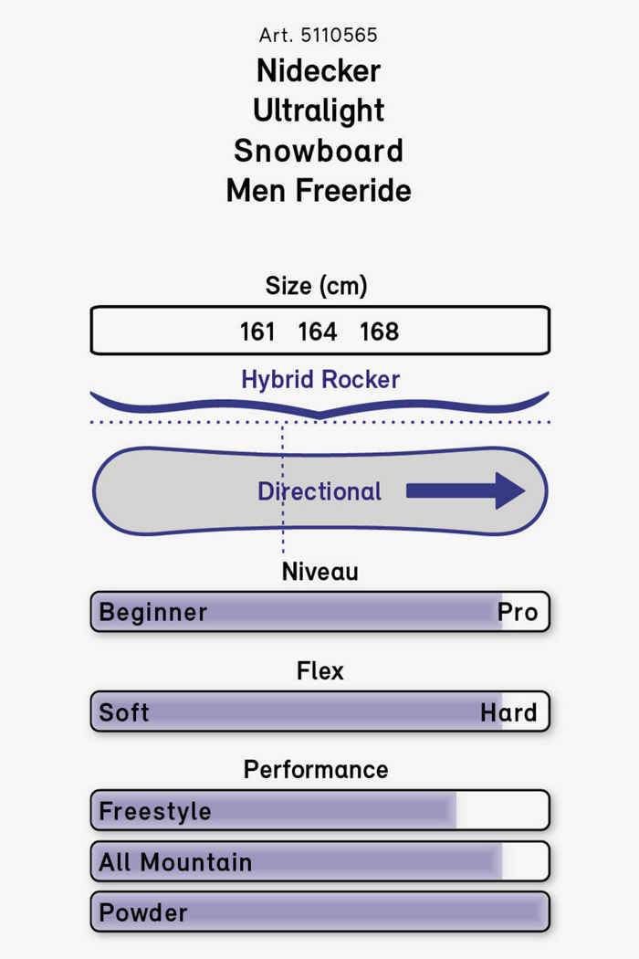Nidecker Ultralight snowboard uomo 19/20 2