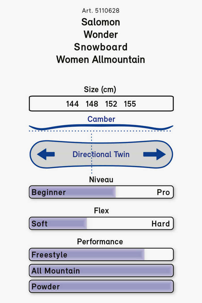 Salomon Wonder Damen Snowboard 21/22 2